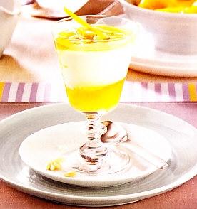 Yogur, piñones y miel
